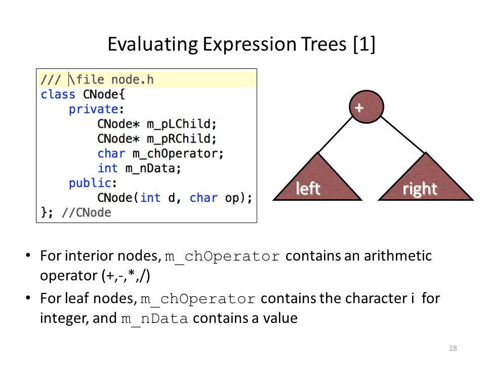 Evaluating Expression Trees [1]